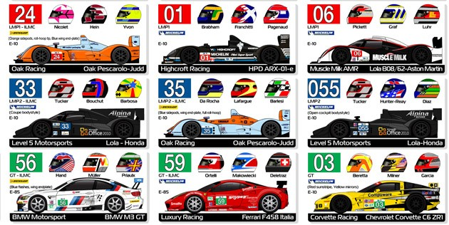 2011 Twelve Hours of Sebring spotter's guide