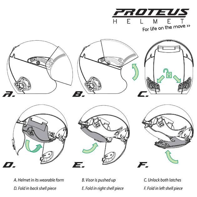 Proteus folding motorcycle helmet