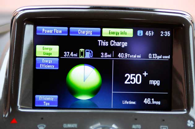 Chevrolet Volt Fuel Economy display