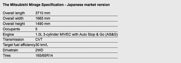 Mitsubishi Mirage specifications