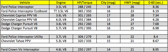 2013 Ford F250 Truck Towing Capacity Chart.html | Autos Weblog
