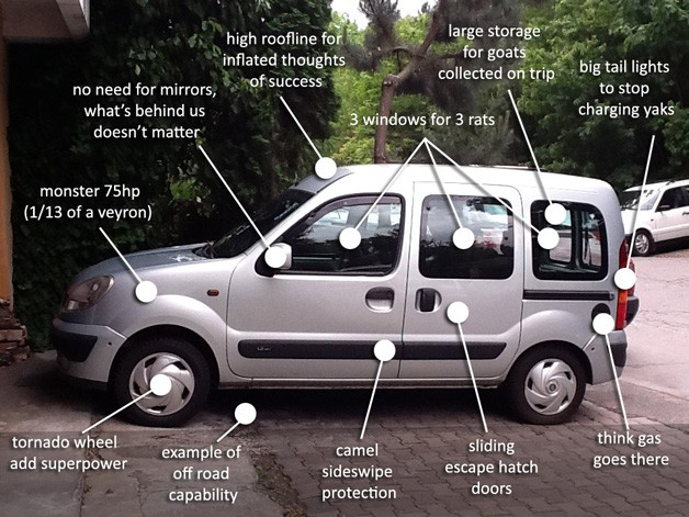 From Prague to Mongolia in an abused Renault Kangoo