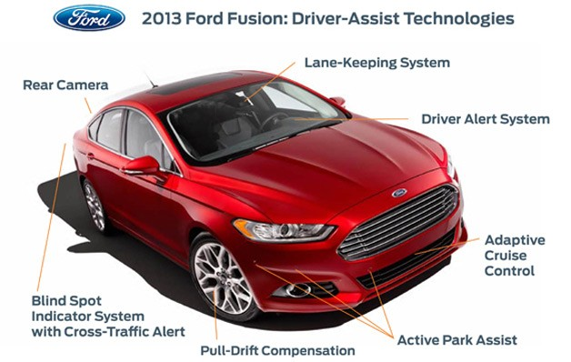 Ford Fusion driver assist features
