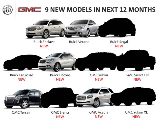 LaCrosse along with new GMC Canyon, Sierra and Yukon in next 12 months