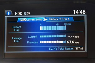 2014 Honda Accord Plug-In Hybrid fuel economy display