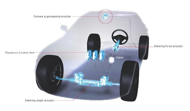 Nissan's 'Steer-By-Wire' System