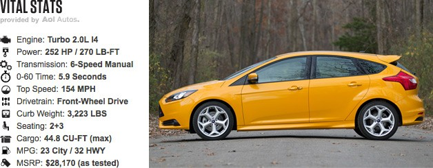 2013 Ford Focus ST specs
