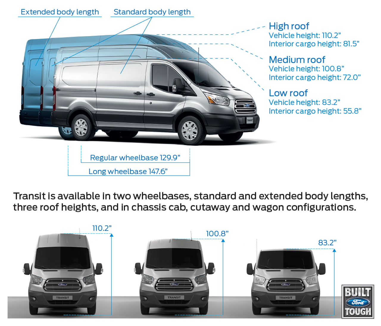 Purchase Used 2011 Ford Transit Connect Xlt Cargo Van With: Dimensions Ford Transit. Ford Transit Connect Dimensions