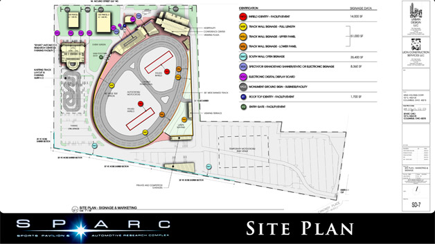 SPARC site plan