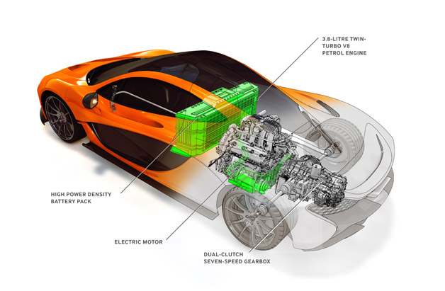McLaren P1 Hybrid Drivetrain cutaway image