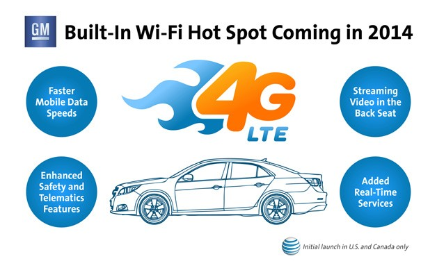 GM 4G LTE announcement graphic