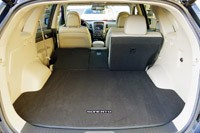 2014 Kia Sorento rear cargo area
