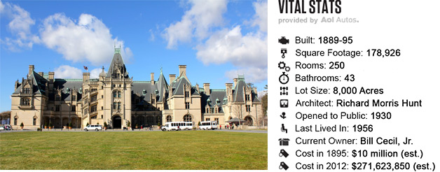 Biltmore Cost To Build Today