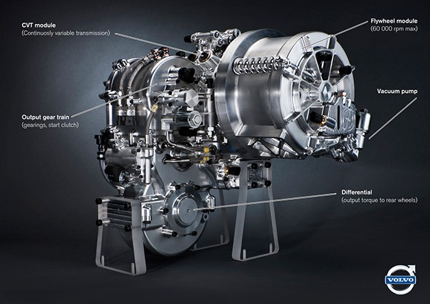 Volvo contrast F1-style KERS system, cites 25% fuel manage to buy strike [w/video]
