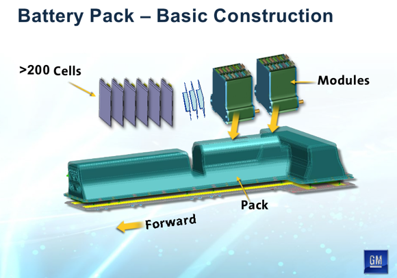 volt-t-pack-battery580.png