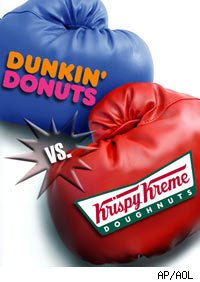 differences between dunkin donuts and krispy kreme In the world of fried, sugary dough there are two leaders vying for placement in police station break rooms: dunkin' donuts and krispy kreme even as artisanal doughnut shops rise to stardom.