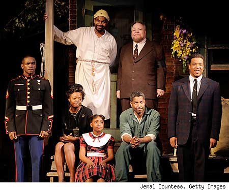 Fences by August Wilson Characters