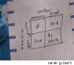 game theory grid