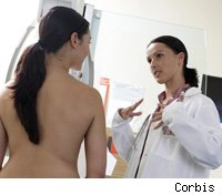 new-breast-cancer-screening-guidelines-confuse-women-as-experts-disagree
