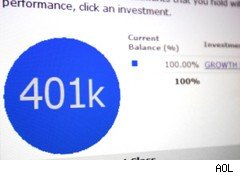 what your 401k plan doesn't want you to know