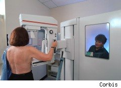 New studies cast doubt on the value of mammograms in preventing breast cancer deaths