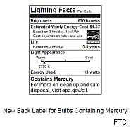 new light bulb labels