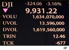 dow jones ticker