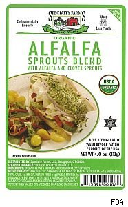 Alfalfa sprouts recalled due to Listeria.