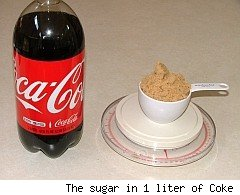 The sugar in one bottle of Coke