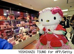 Hello Kitty visits the Sanrio Store  lead-free toys