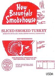 Turkey recall