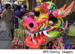 Chinese inflation dragon
