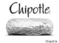 chipotle burrito