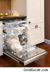 A dishwasher - GoodGuide dishwasher ratings