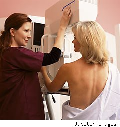 high cost of breast cancer