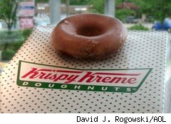 5 Things to Watch: From Dollars to Doughnuts