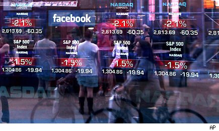 Facebook Price
