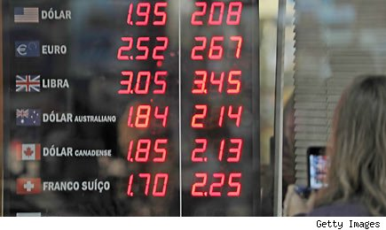 foreign currency exchange rates