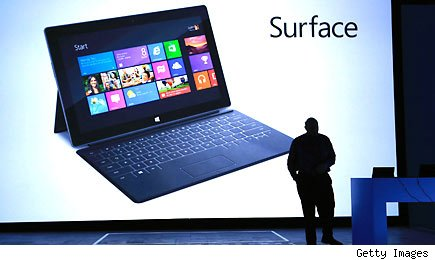 This Christmas, Americans Prefer Microsoft Surface to Peace, Happiness