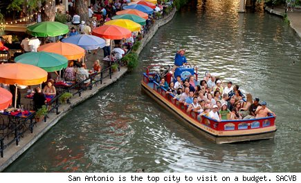 San Antonio is the top city to visit on a budget. SACVB