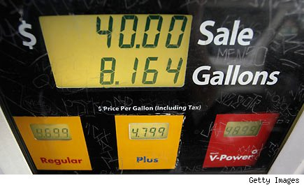 Gas price at the pump