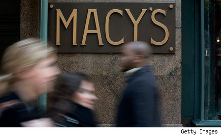 Macy's Inc