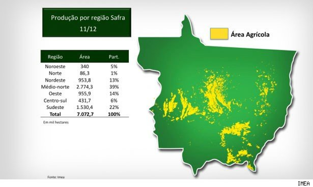 The is the Mato Grosso Institute of Agricultural Economics' version of that map.