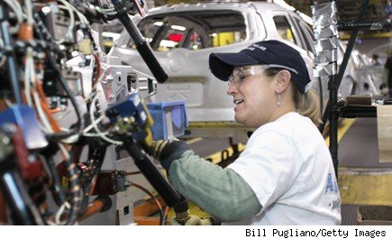 Worker Productivity Growth Revised Upward to 2.9 Percent