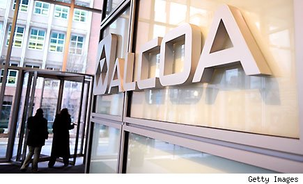 Alcoa CEO Candor Survey