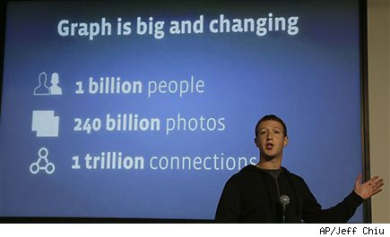 Facebook launching 'graph search' personalized social search engine