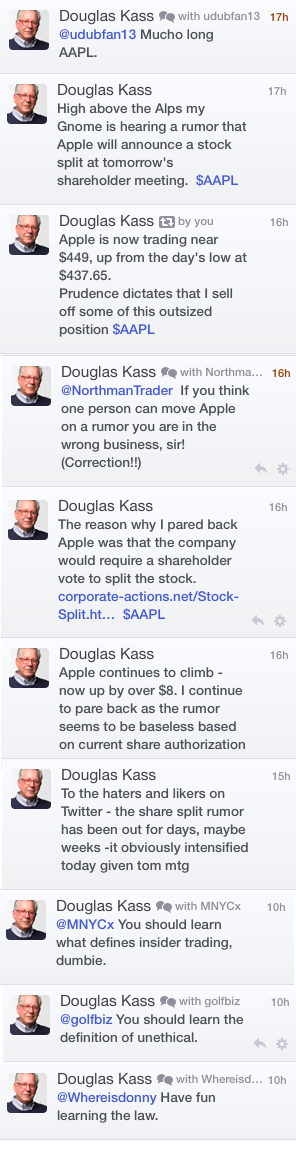 Douglas Kass Tweets