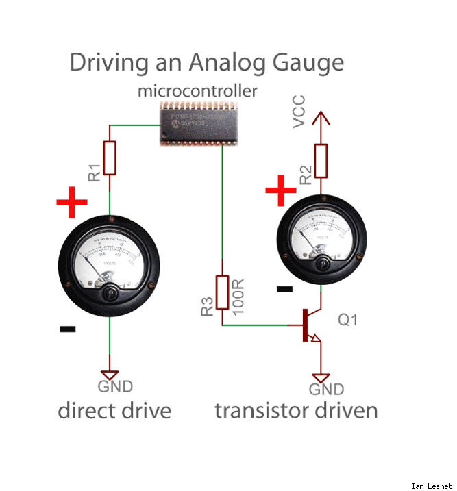 Driving an analog gauge