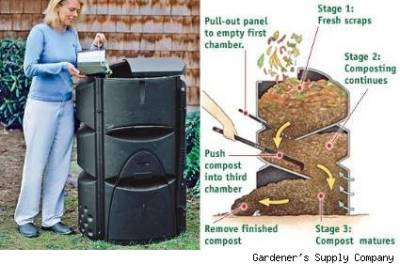 Earthmaker Composter from Gardener's Supply Company