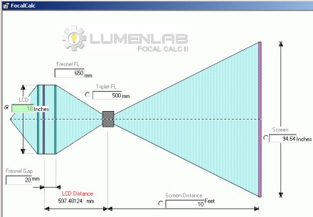 projection lens Designing and manufacturing high-efficient projection lens necessitates know-how in a variety of fields such as optics design, mechanics, coating technologies and.